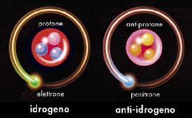Idrogeno Antiidrogeno
