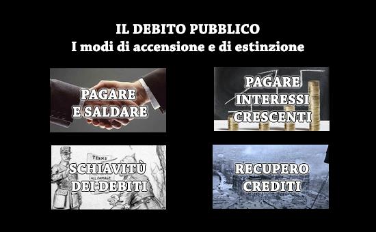 I modi di accensione e di pagamento dei debiti pubblici